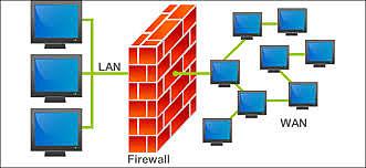pap-blog-firewall