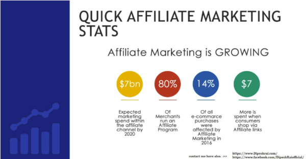 pap-blog-quick-affiliate-marketing-stats