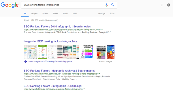 pap-blog-seo-ranking-factors